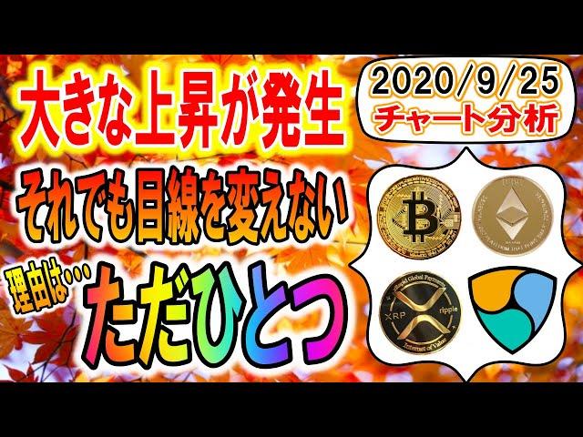 #イーサリアム #ETH 【ビットコイン・イーサリアム・リップル】大きな上昇を見せた仮想通貨市場!!だが・・・目線は変えず!!続きは動画で!!