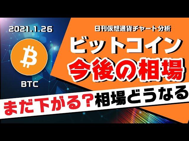 【BTC】ビットコイン今後まだ下がる?今月のローソク足の確定… #ビットコイン #BTC