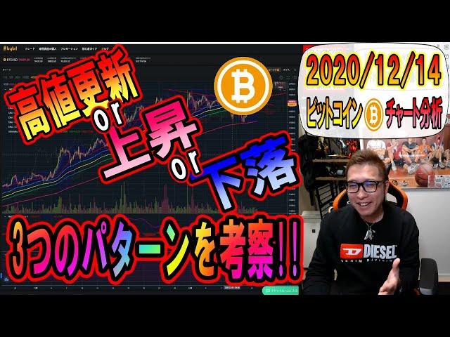【ビットコイン戦略構築】高値更新or上昇or下落!!3つのパタ… #ビットコイン #BTC
