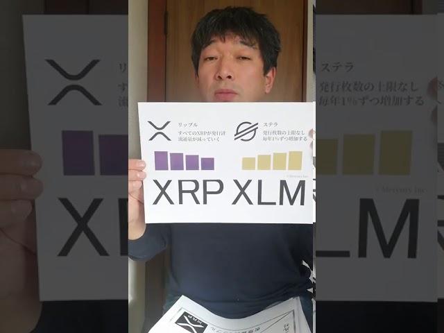 #リップル #XRP リップルは、797ルから早く逃げろ💦